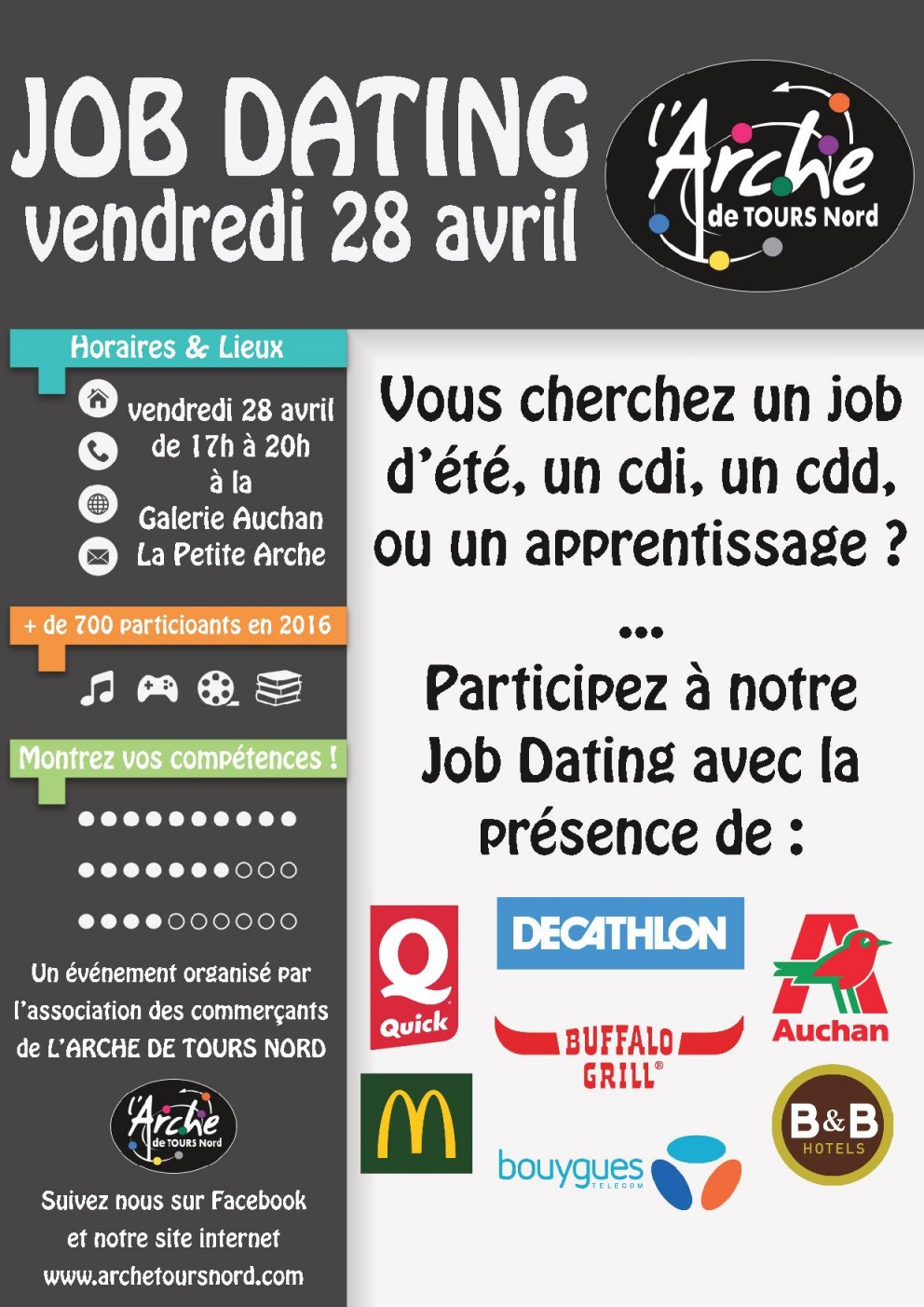 job dating Auchan Tours Nord